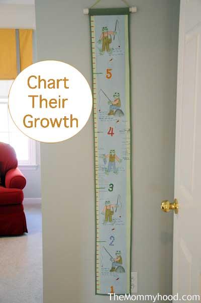 growth_chart